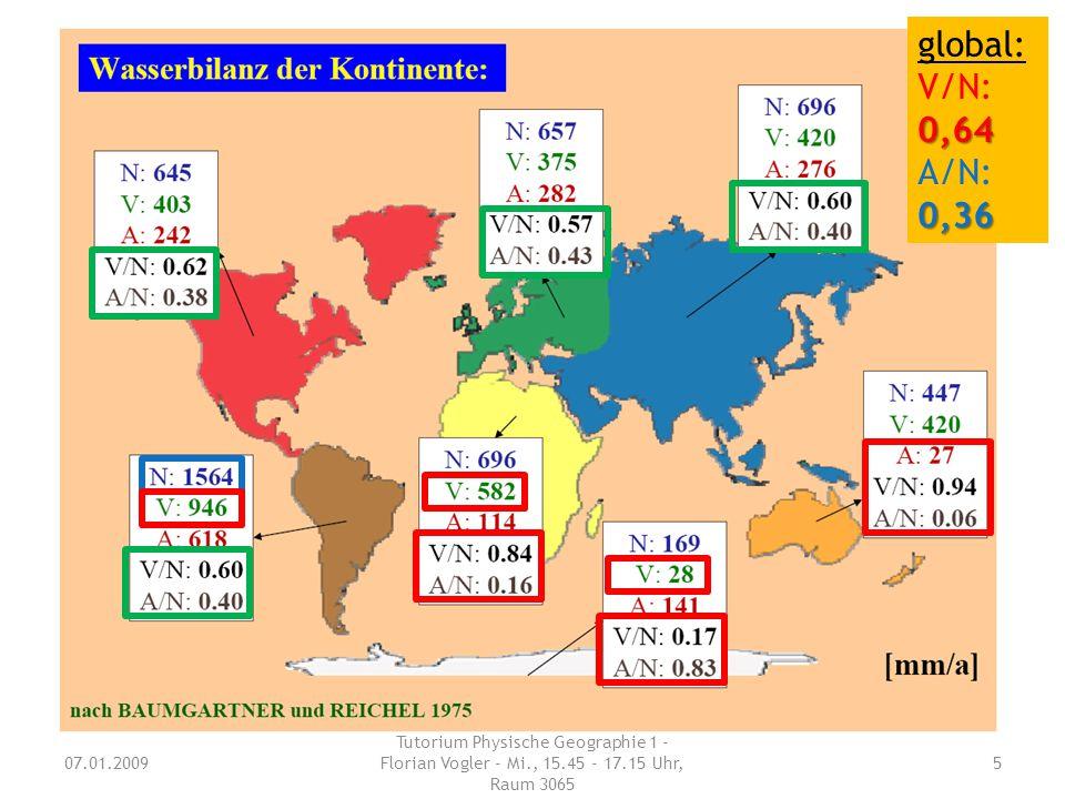 Wasser-/Energiehaushalt Wie setzt sich die allgemeine Wasserhaus- haltsgleichung zusammen?  N = V + A + (R – B) Auf welcher Hemisphäre ist die Verdun