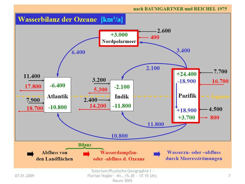 Wasser-/Energiehaushalt In welchem Ozean findet der zahlenmäßig größte Wasser-Austausch zwischen Nord- und Südhemisphäre statt? 07.01.2009 Tutorium Ph