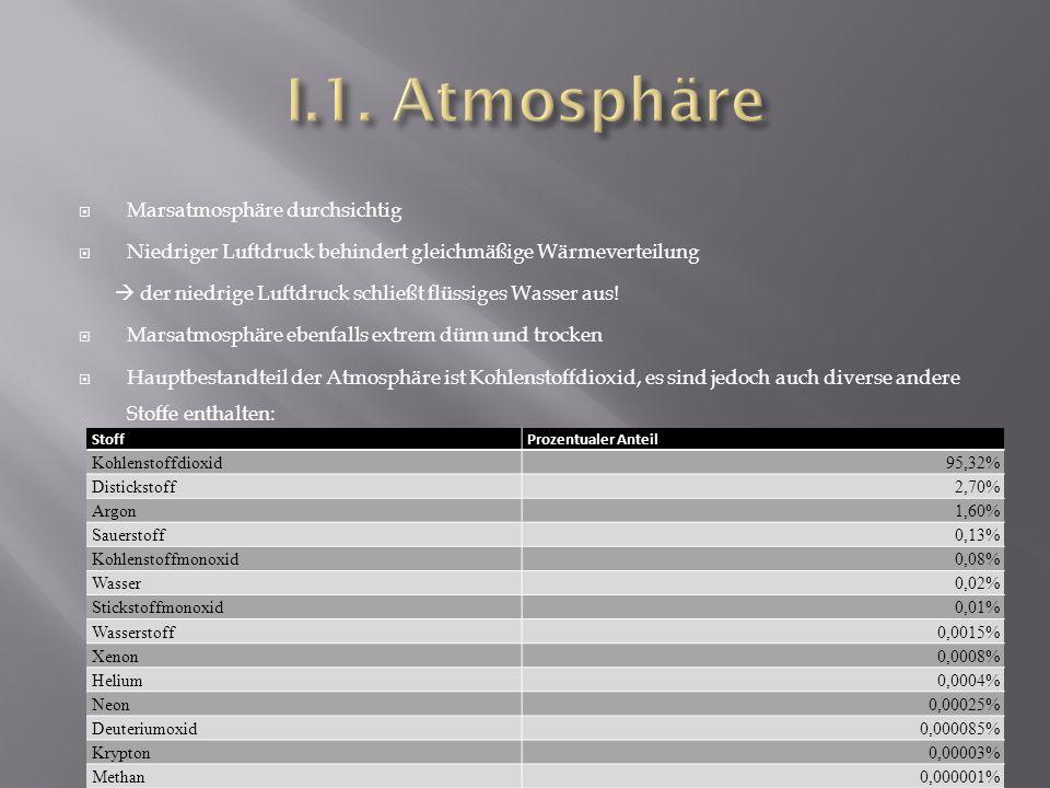  Einteilung der Atmosphäre in drei Schichten: eine niedrige ( bis 40km Höhe), eine mittlere ( 40- 100km Höhe) und eine hohe (ab 110km Höhe)