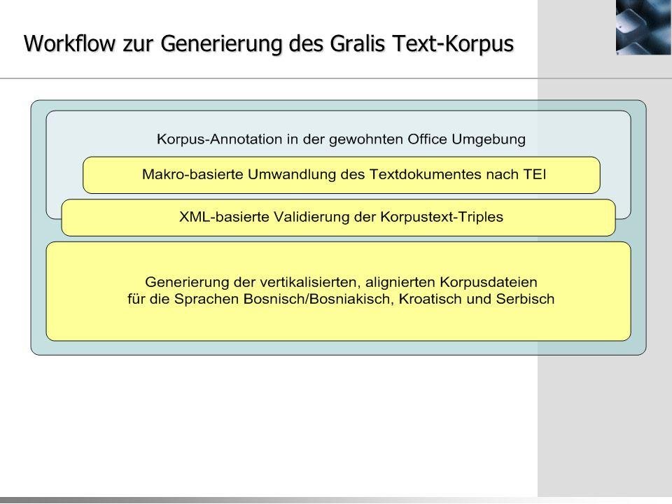 Workflow zur Generierung des Gralis Text-Korpus