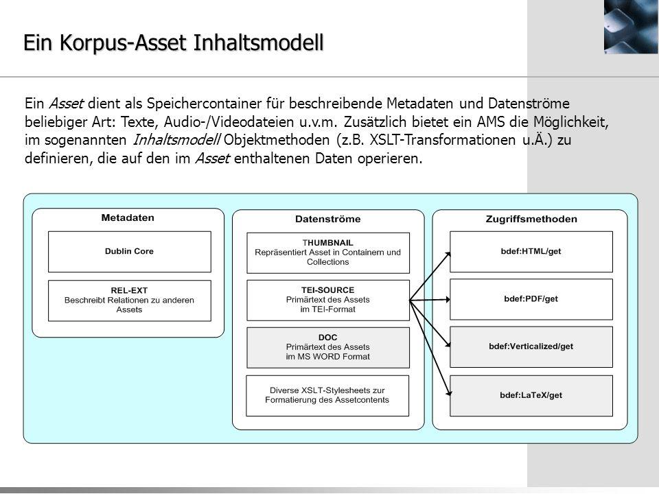 Ein Korpus-Asset Inhaltsmodell Ein Asset dient als Speichercontainer für beschreibende Metadaten und Datenströme beliebiger Art: Texte, Audio-/Videodateien u.v.m.