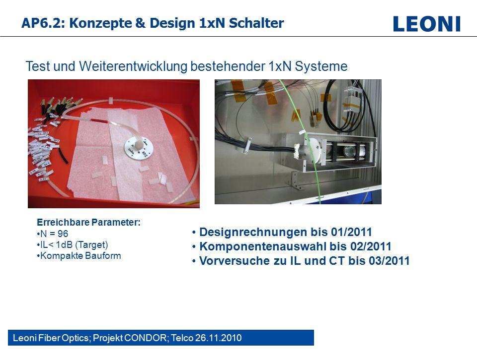 Leoni Fiber Optics; Projekt CONDOR; Telco 26.11.2010 AP6.2: Konzepte & Design 1xN Schalter Test und Weiterentwicklung bestehender 1xN Systeme Erreichbare Parameter: N = 96 IL< 1dB (Target) Kompakte Bauform Designrechnungen bis 01/2011 Komponentenauswahl bis 02/2011 Vorversuche zu IL und CT bis 03/2011