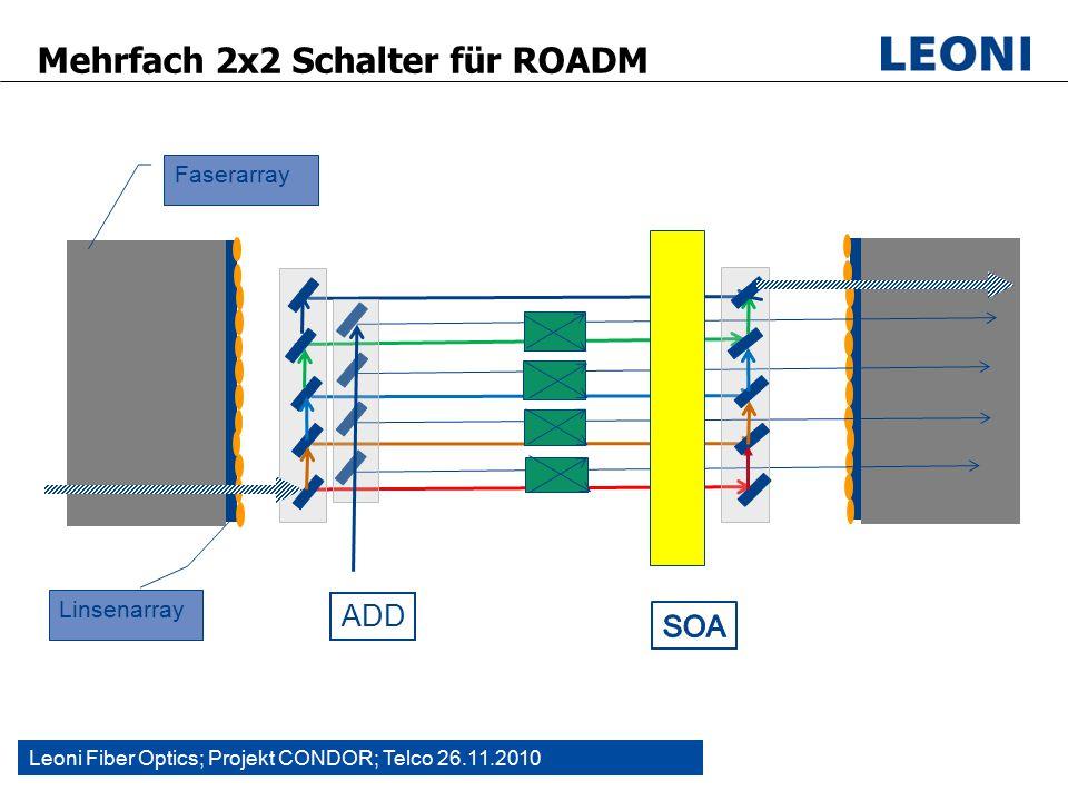 Leoni Fiber Optics; Projekt CONDOR; Telco 26.11.2010 Mehrfach 2x2 Schalter für ROADM 4 Faserarray Linsenarray ADD