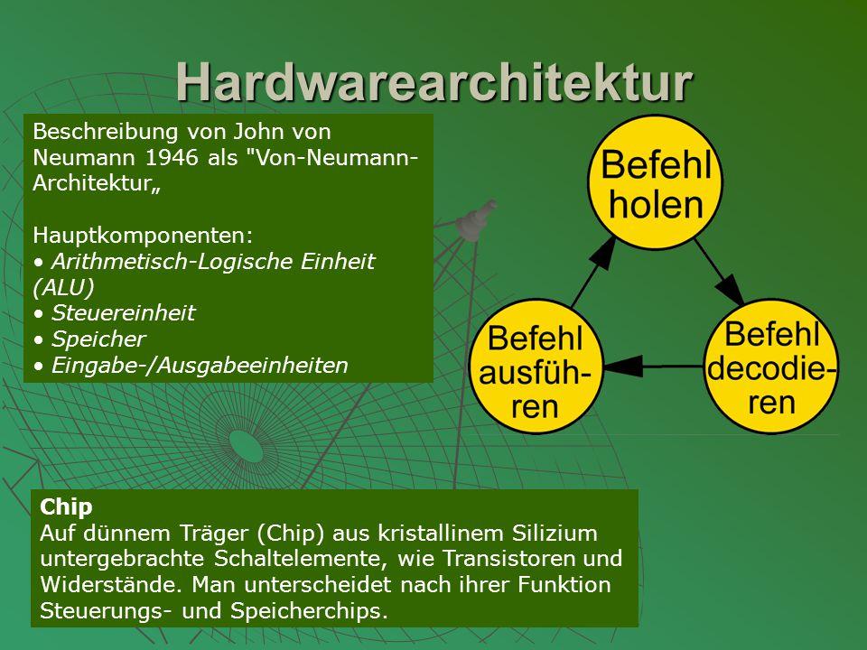 """Hardwarearchitektur Beschreibung von John von Neumann 1946 als Von-Neumann- Architektur"""" Hauptkomponenten: Arithmetisch-Logische Einheit (ALU) Steuereinheit Speicher Eingabe-/Ausgabeeinheiten Chip Auf dünnem Träger (Chip) aus kristallinem Silizium untergebrachte Schaltelemente, wie Transistoren und Widerstände."""