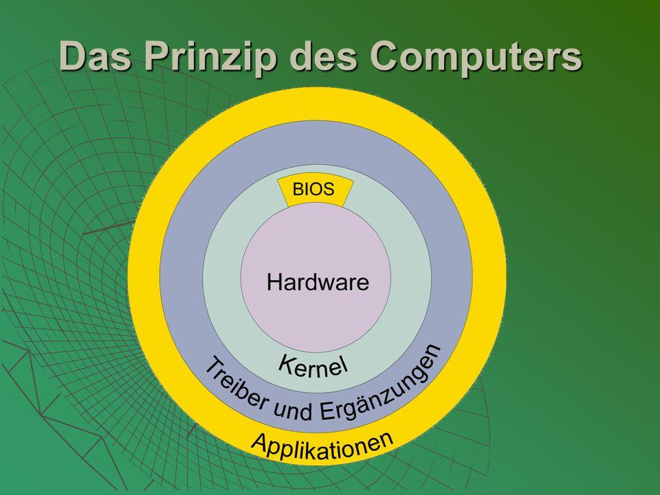 Das Prinzip des Computers