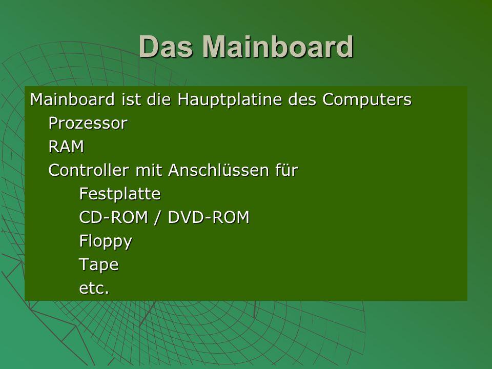Das Mainboard Mainboard ist die Hauptplatine des Computers Prozessor Prozessor RAM RAM Controller mit Anschlüssen für Festplatte CD-ROM / DVD-ROM FloppyTapeetc.