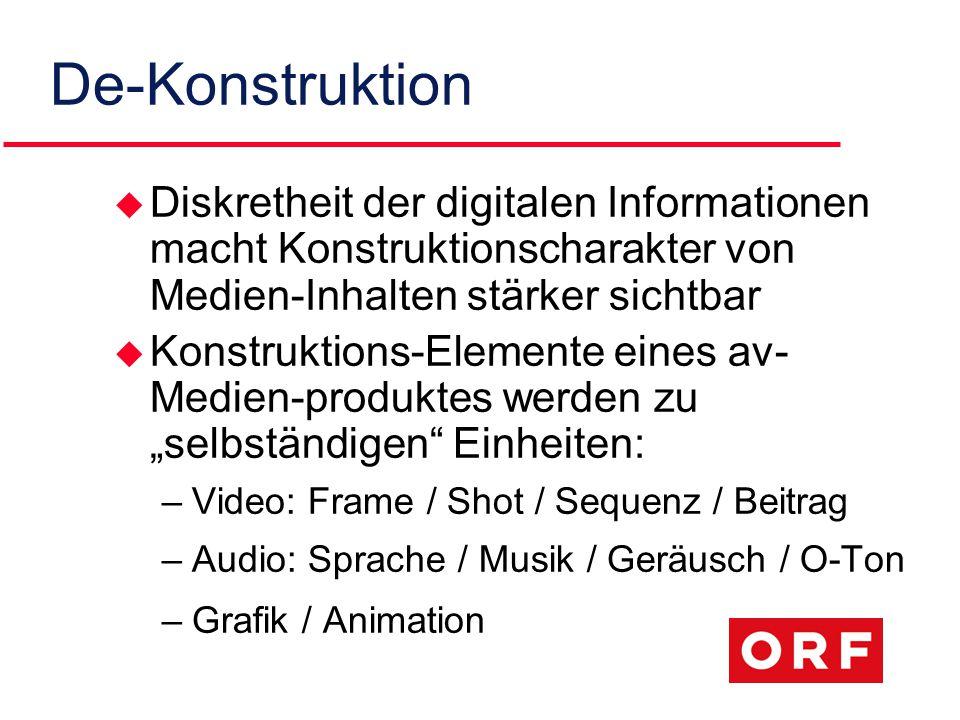 """De-Konstruktion u Diskretheit der digitalen Informationen macht Konstruktionscharakter von Medien-Inhalten stärker sichtbar u Konstruktions-Elemente eines av- Medien-produktes werden zu """"selbständigen Einheiten: –Video: Frame / Shot / Sequenz / Beitrag –Audio: Sprache / Musik / Geräusch / O-Ton –Grafik / Animation"""