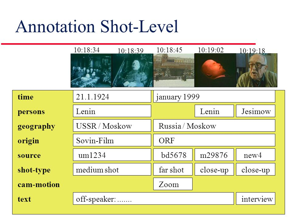 Annotation Shot-Level DOCUMENTATION & ARCHIVES JOHANNES KRAUS Lenin Jesimow 21.1.1924january 1999 USSR / Moskow time persons geographyRussia / Moskow originSovin-FilmORF sourceum1234bd5678m29876new4 shot-typemedium shotfar shotclose-up cam-motionZoom 10:18:34 10:18:39 10:18:4510:19:02 10:19:18 textoff-speaker:.......interview