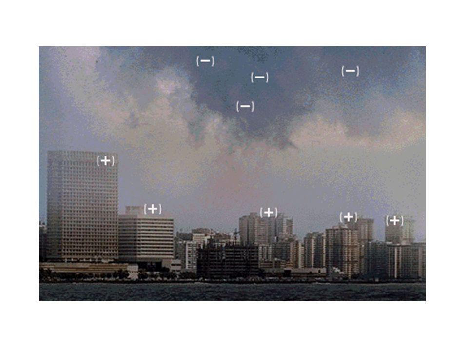 Entstehung von Blitzen Um den Blitzkanal wird die Luft schlagartig auf ca.