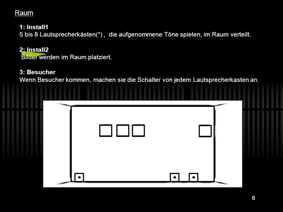 6 1: Install1 5 bis 8 Lautsprecherkästen(*), die aufgenommene Töne spielen, im Raum verteilt. 2: Install2 Bilder werden im Raum platziert. 3: Besucher