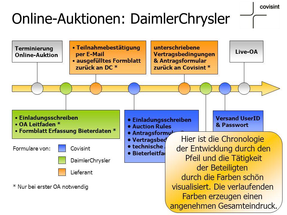 Der schrittweise Aufbau von Darstellungen ist der eigentliche Vorteil von PowerPoint Technische UmsetzungOrganisationRechtliche Gestaltung Grobkonzept