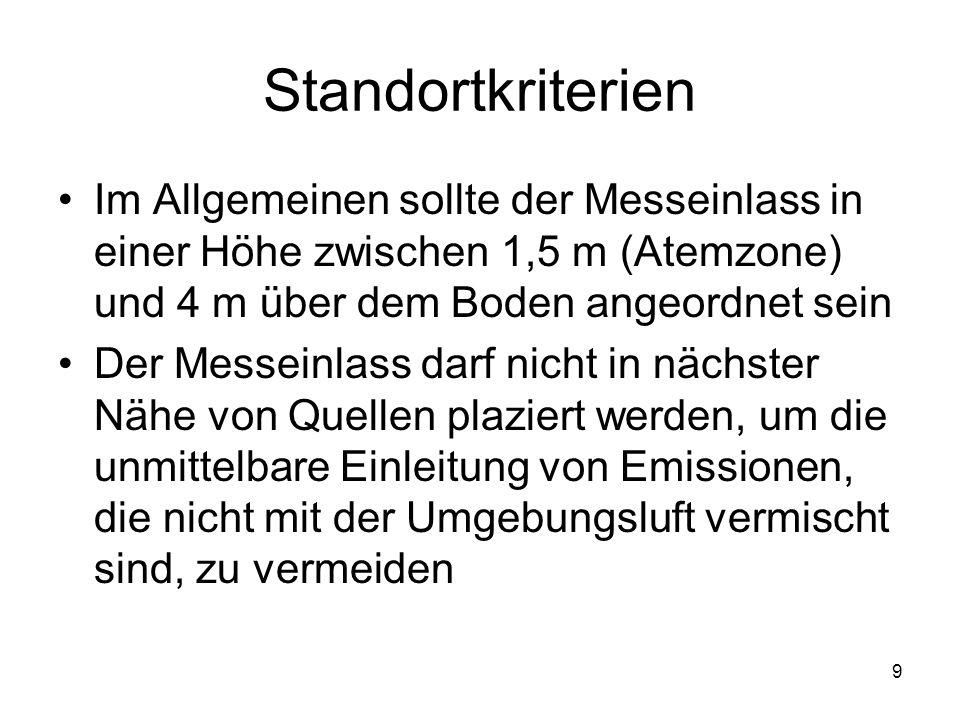 9 Standortkriterien Im Allgemeinen sollte der Messeinlass in einer Höhe zwischen 1,5 m (Atemzone) und 4 m über dem Boden angeordnet sein Der Messeinlass darf nicht in nächster Nähe von Quellen plaziert werden, um die unmittelbare Einleitung von Emissionen, die nicht mit der Umgebungsluft vermischt sind, zu vermeiden