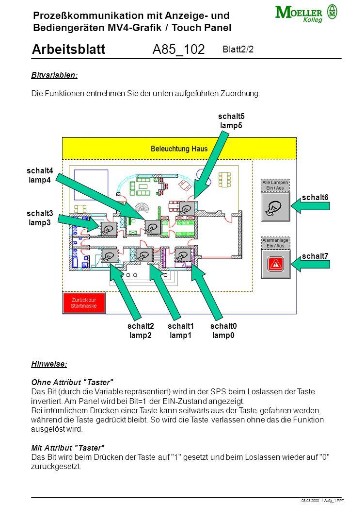Prozeßkommunikation mit Anzeige- und Bediengeräten MV4-Grafik / Touch Panel ArbeitsblattA85_103 Wahlschalter definieren: Erweitern Sie Ihr Projekt um die Funktion eines Wahlschalters .
