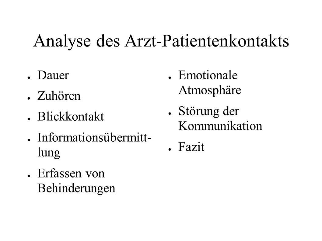 Analyse des Arzt-Patientenkontakts ● Dauer ● Zuhören ● Blickkontakt ● Informationsübermitt- lung ● Erfassen von Behinderungen ● Emotionale Atmosphäre