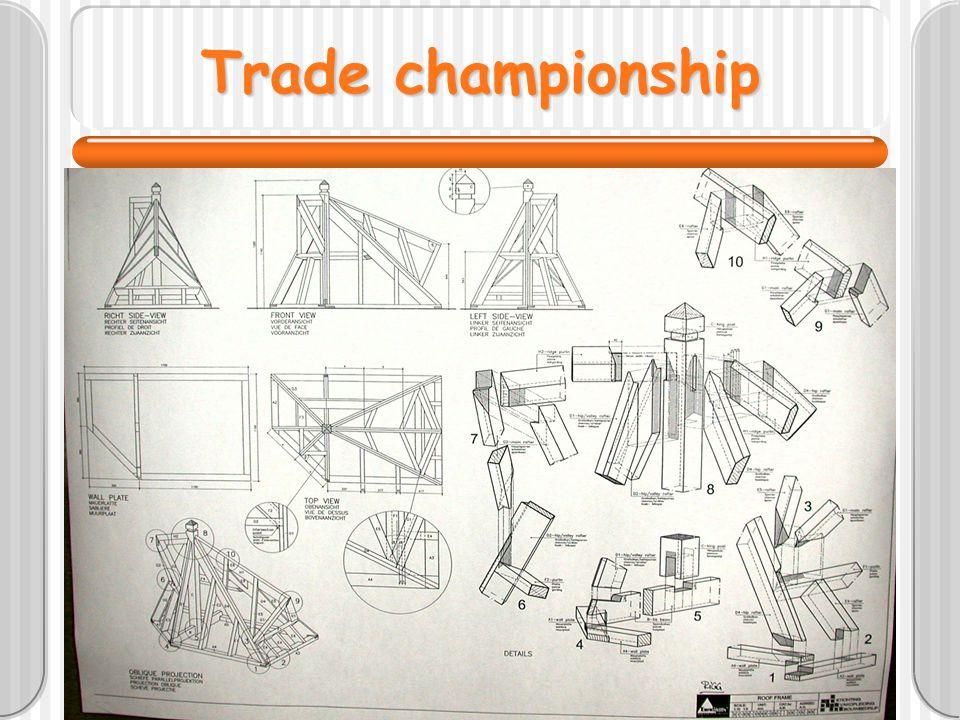Trade championship
