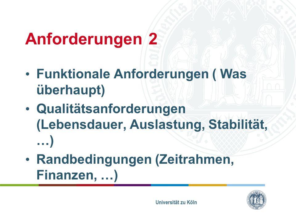 Anforderungen 2 Funktionale Anforderungen ( Was überhaupt) Qualitätsanforderungen (Lebensdauer, Auslastung, Stabilität, …) Randbedingungen (Zeitrahmen