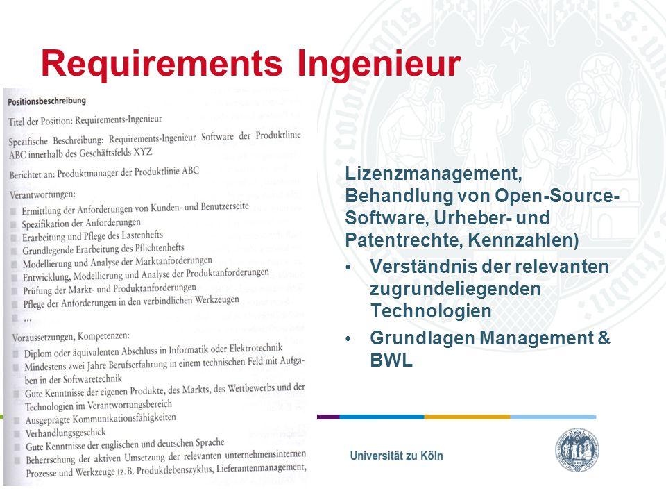 Requirements Ingenieur Lizenzmanagement, Behandlung von Open-Source- Software, Urheber- und Patentrechte, Kennzahlen) Verständnis der relevanten zugru