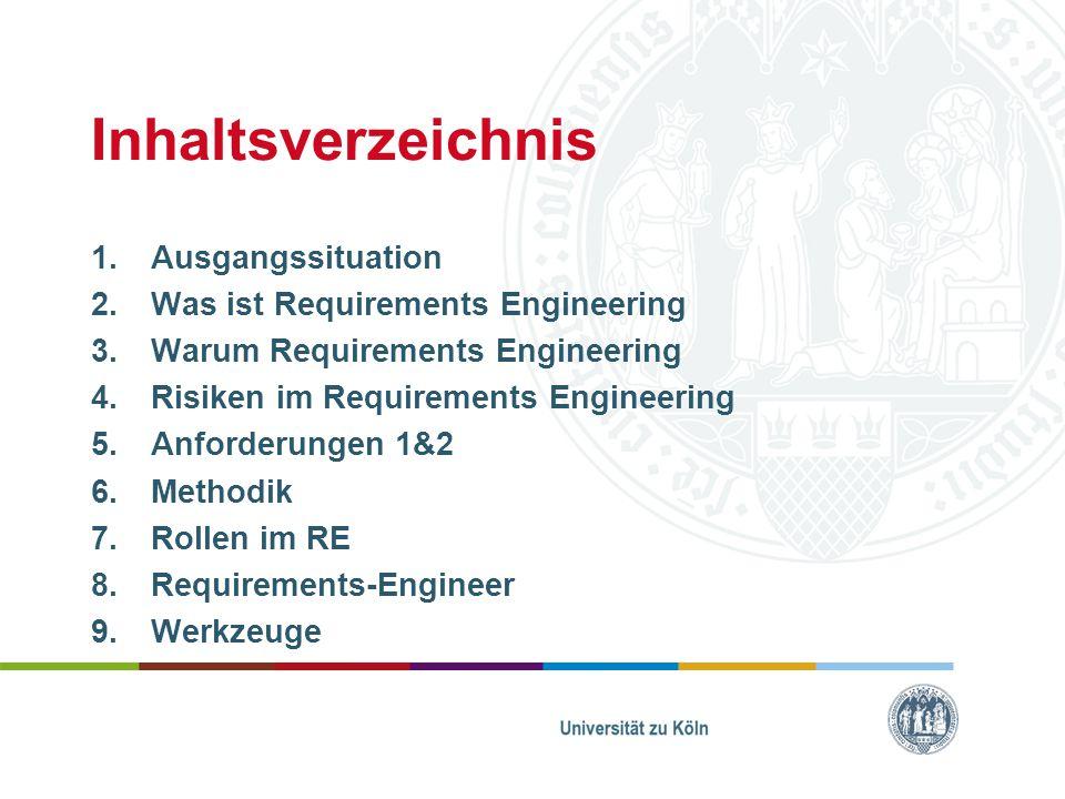 Inhaltsverzeichnis 1.Ausgangssituation 2.Was ist Requirements Engineering 3.Warum Requirements Engineering 4.Risiken im Requirements Engineering 5.Anf