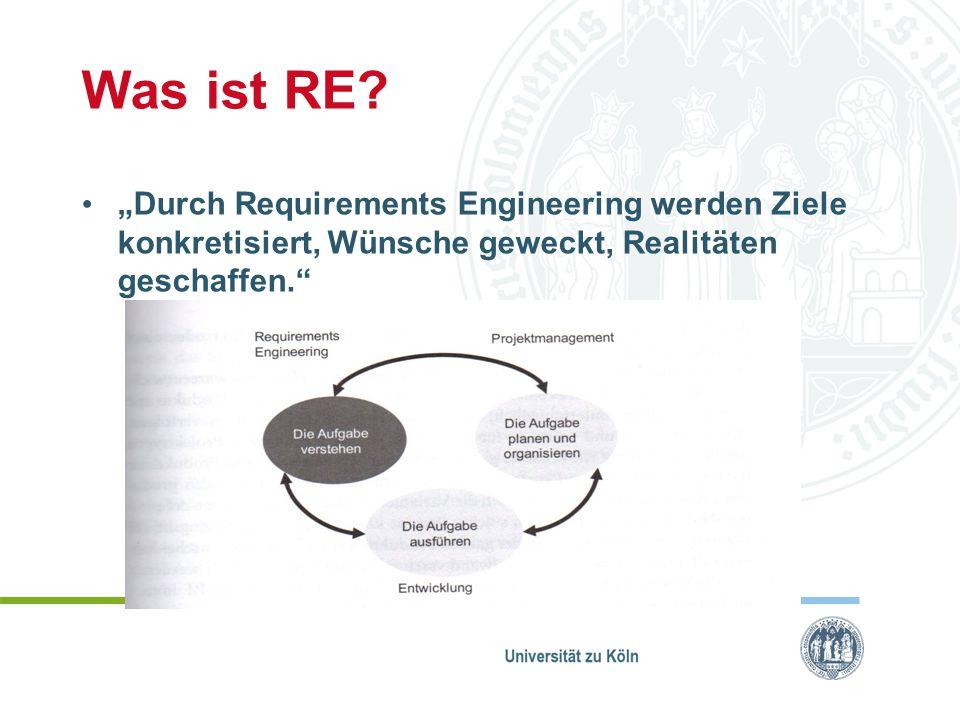 """Was ist RE? """"Durch Requirements Engineering werden Ziele konkretisiert, Wünsche geweckt, Realitäten geschaffen."""""""