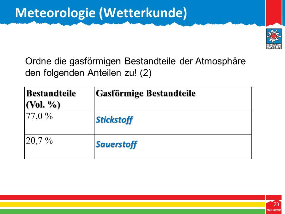 23 Stand 05/2010 23 Meteorologie (Wetterkunde) Stand 05/2010 Bestandteile (Vol. %) Gasförmige Bestandteile 77,0 %Stickstoff 20,7 %Sauerstoff Ordne die