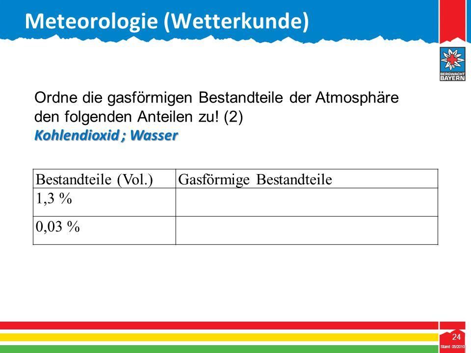 24 Stand 05/2010 24 Meteorologie (Wetterkunde) Stand 05/2010 Bestandteile (Vol.)Gasförmige Bestandteile 1,3 % 0,03 % Ordne die gasförmigen Bestandteil