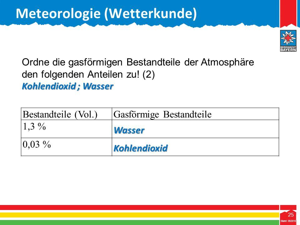 25 Stand 05/2010 25 Meteorologie (Wetterkunde) Stand 05/2010 Bestandteile (Vol.)Gasförmige Bestandteile 1,3 %Wasser 0,03 %Kohlendioxid Ordne die gasfö