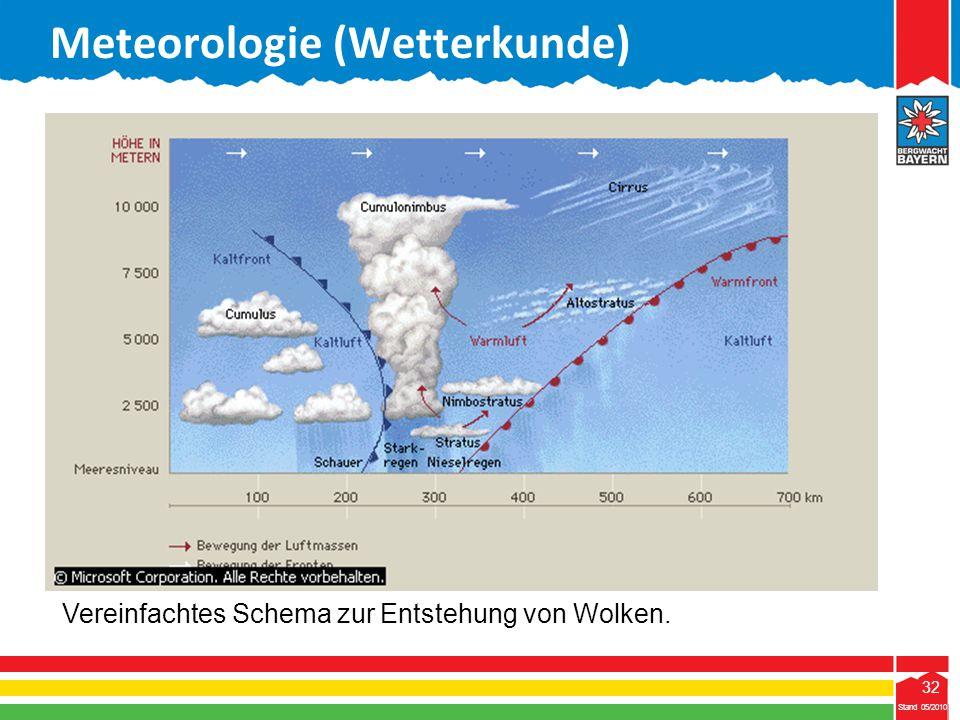 32 Stand 05/2010 32 Meteorologie (Wetterkunde) Stand 05/2010 Vereinfachtes Schema zur Entstehung von Wolken.