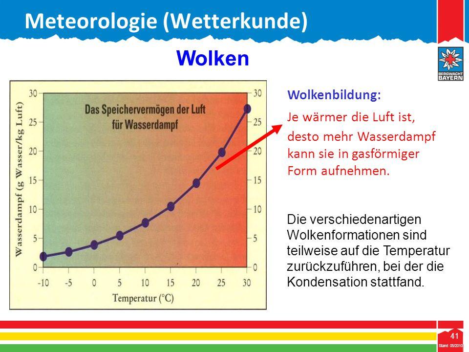 41 Stand 05/2010 41 Meteorologie (Wetterkunde) Stand 05/2010 Wolken Wolkenbildung: Je wärmer die Luft ist, desto mehr Wasserdampf kann sie in gasförmi