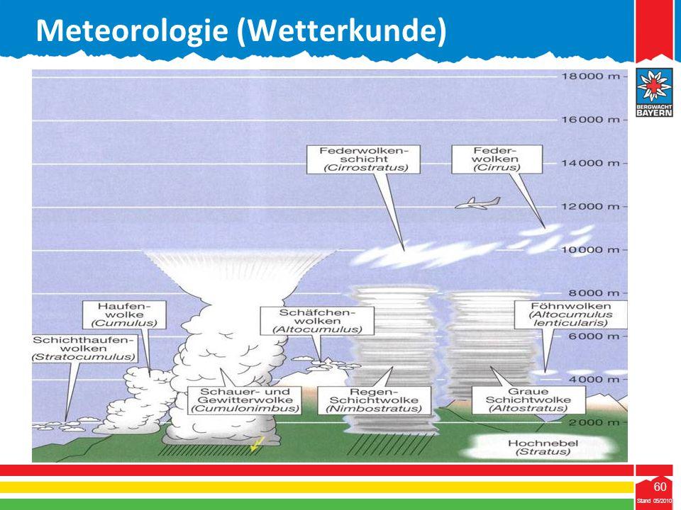 60 Stand 05/2010 60 Meteorologie (Wetterkunde) Stand 05/2010