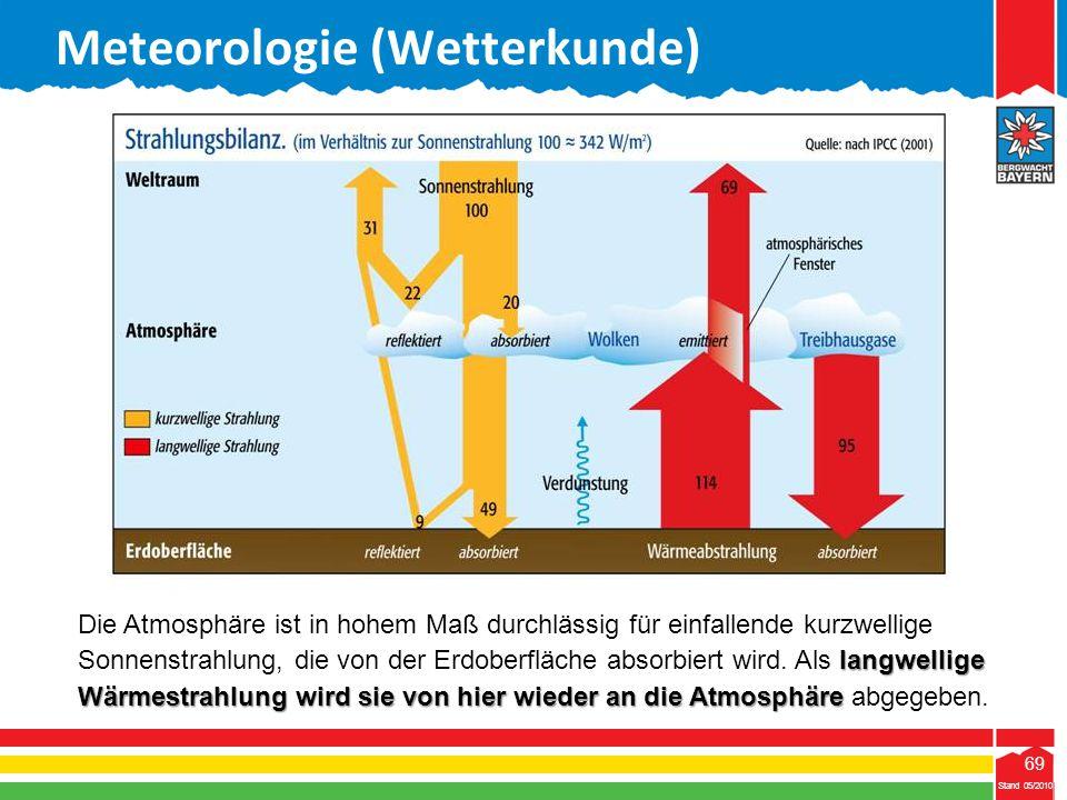 69 Stand 05/2010 69 Meteorologie (Wetterkunde) Stand 05/2010 langwellige Wärmestrahlung wird sie von hier wieder an die Atmosphäre Die Atmosphäre ist