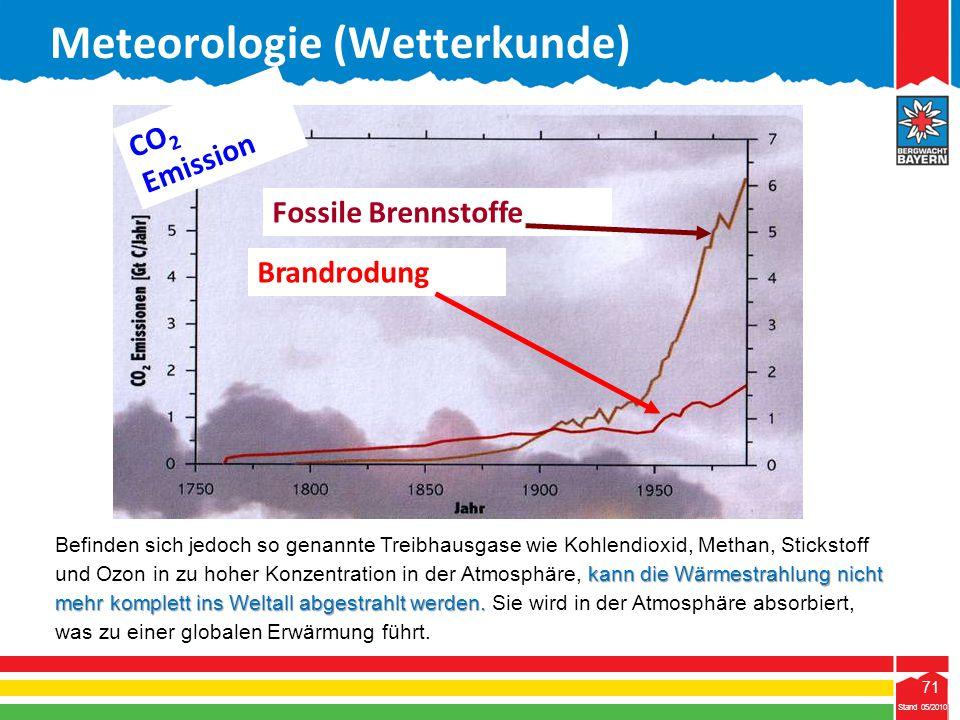 71 Stand 05/2010 71 Meteorologie (Wetterkunde) Stand 05/2010 kann die Wärmestrahlung nicht mehr komplett ins Weltall abgestrahlt werden. Befinden sich