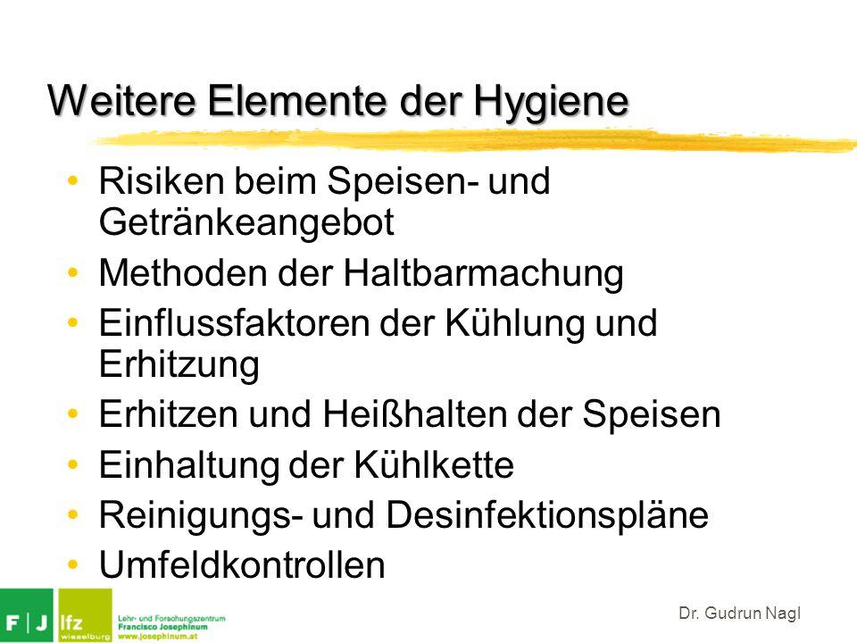 Dr. Gudrun Nagl Weitere Elemente der Hygiene Risiken beim Speisen- und Getränkeangebot Methoden der Haltbarmachung Einflussfaktoren der Kühlung und Er