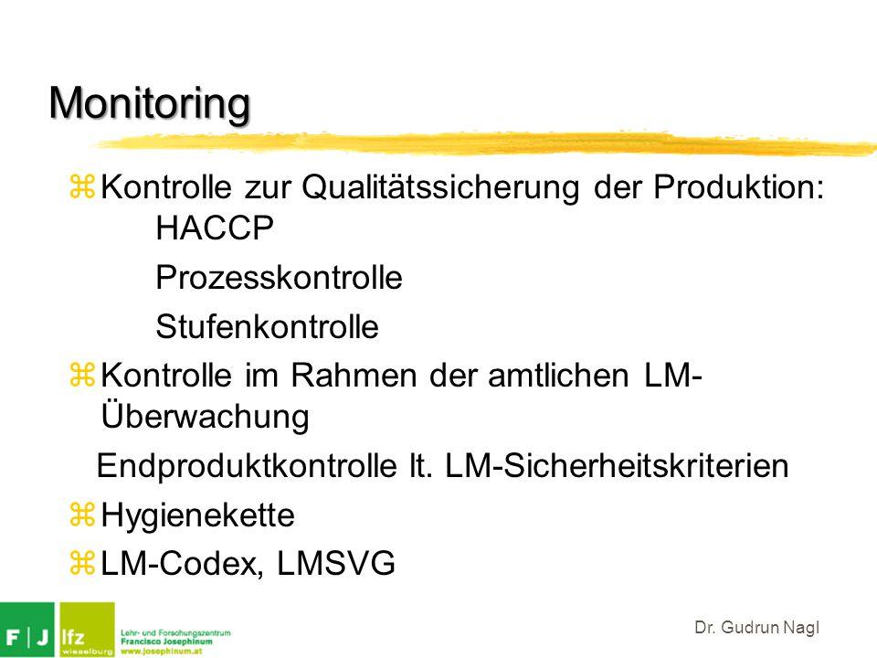 Dr. Gudrun Nagl Monitoring zKontrolle zur Qualitätssicherung der Produktion: HACCP Prozesskontrolle Stufenkontrolle zKontrolle im Rahmen der amtlichen