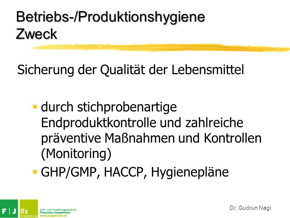 Betriebs-/Produktionshygiene Zweck Sicherung der Qualität der Lebensmittel  durch stichprobenartige Endproduktkontrolle und zahlreiche präventive Maß