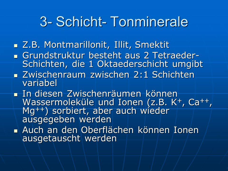 3- Schicht- Tonminerale Z.B. Montmarillonit, Illit, Smektit Z.B. Montmarillonit, Illit, Smektit Grundstruktur besteht aus 2 Tetraeder- Schichten, die