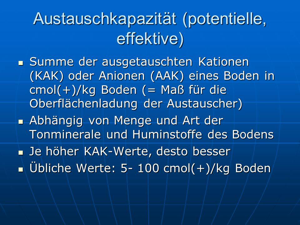 Austauschkapazität (potentielle, effektive) Summe der ausgetauschten Kationen (KAK) oder Anionen (AAK) eines Boden in cmol(+)/kg Boden (= Maß für die