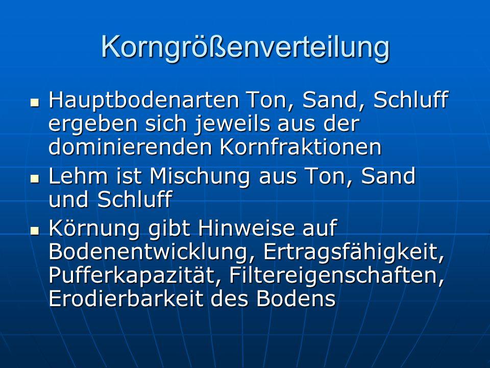 Korngrößenverteilung Hauptbodenarten Ton, Sand, Schluff ergeben sich jeweils aus der dominierenden Kornfraktionen Hauptbodenarten Ton, Sand, Schluff e