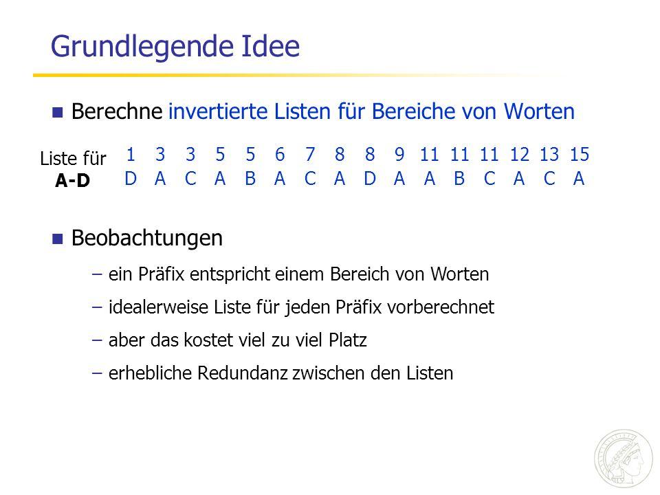 Grundlegende Idee Berechne invertierte Listen für Bereiche von Worten 133556788911 121315 DACABACADAABCACA Beobachtungen –ein Präfix entspricht einem