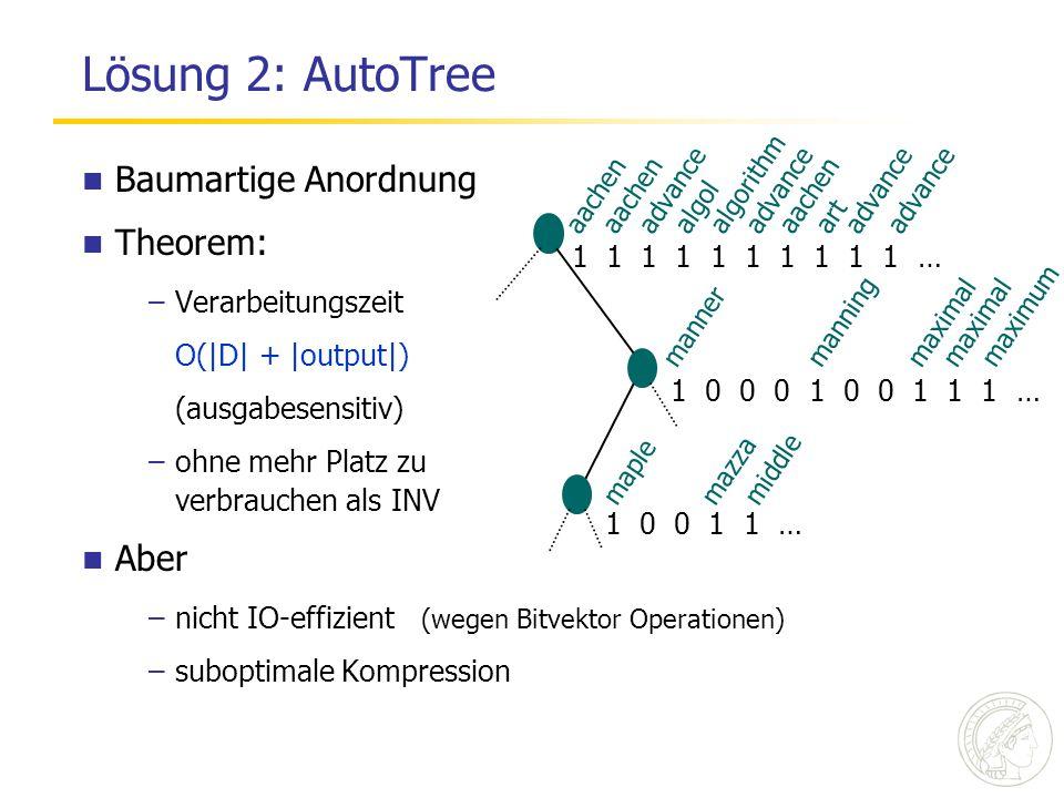 Lösung 2: AutoTree Baumartige Anordnung Theorem: –Verarbeitungszeit O(|D| + |output|) (ausgabesensitiv) –ohne mehr Platz zu verbrauchen als INV Aber –