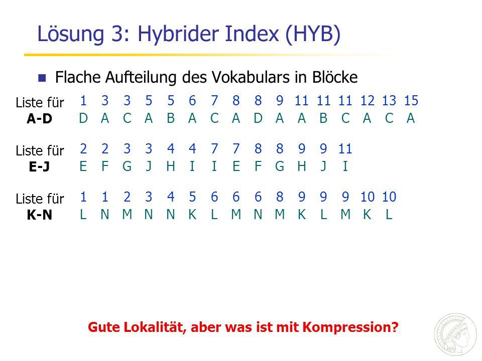 Lösung 3: Hybrider Index (HYB) Flache Aufteilung des Vokabulars in Blöcke 133556788911 121315 DACABACADAABCACA Liste für A-D 22334477889911 EFGJHIIEFG