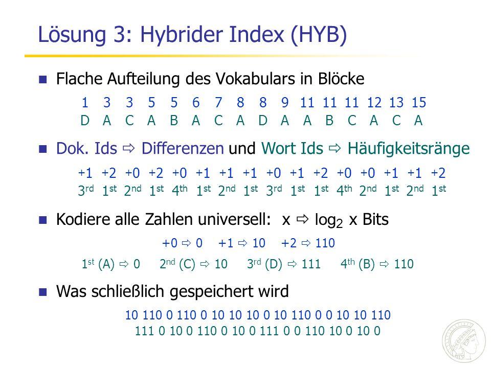 Lösung 3: Hybrider Index (HYB) Flache Aufteilung des Vokabulars in Blöcke Dok. Ids  Differenzen und Wort Ids  Häufigkeitsränge 133556788911 121315 D