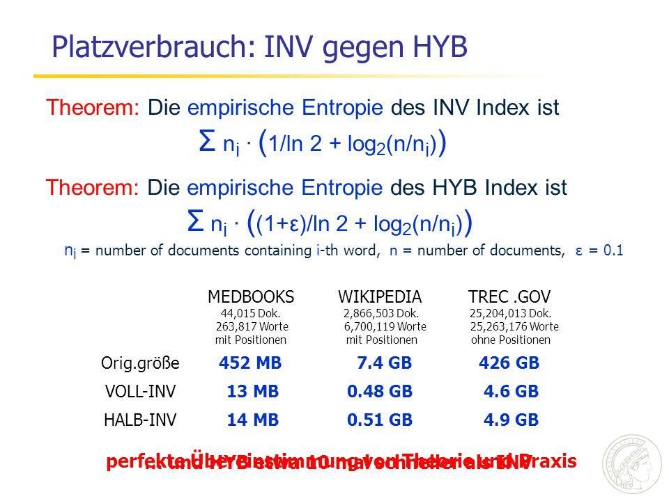 Platzverbrauch: INV gegen HYB Theorem: Die empirische Entropie des INV Index ist Σ n i ∙ ( 1/ln 2 + log 2 (n/n i ) ) Theorem: Die empirische Entropie