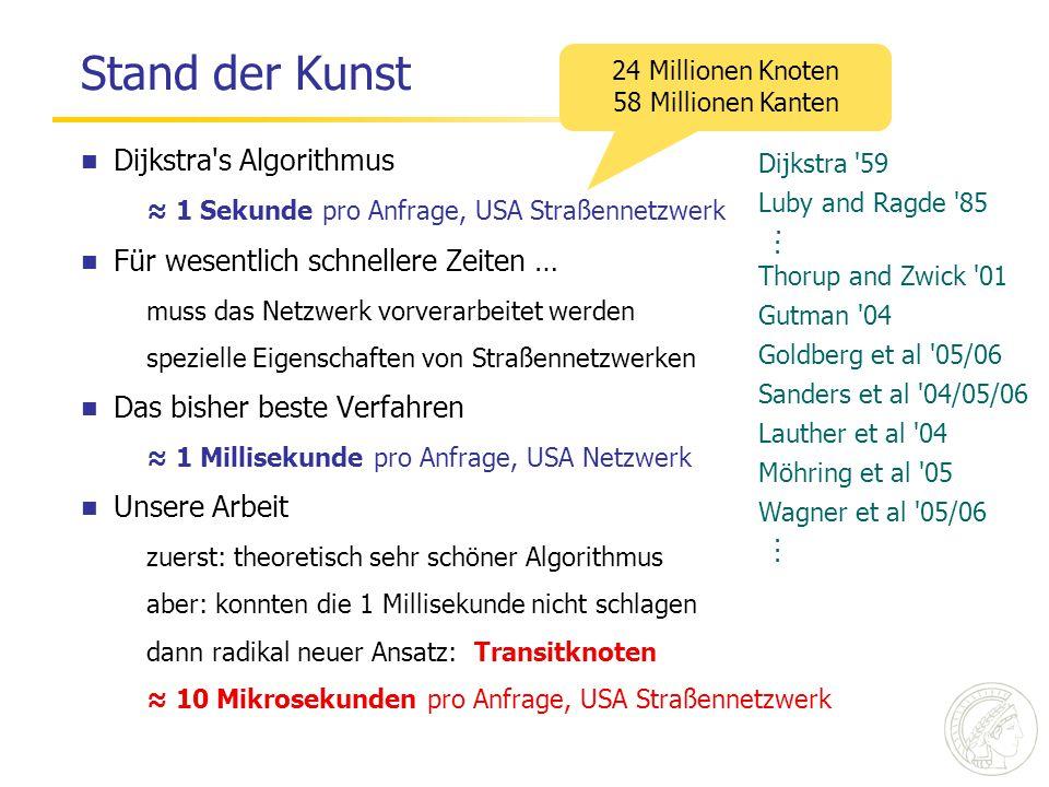 Stand der Kunst Dijkstra's Algorithmus ≈ 1 Sekunde pro Anfrage, USA Straßennetzwerk Für wesentlich schnellere Zeiten … muss das Netzwerk vorverarbeite