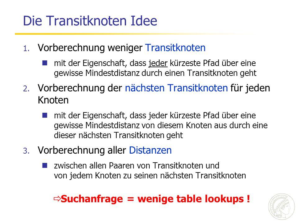 Die Transitknoten Idee 1. Vorberechnung weniger Transitknoten mit der Eigenschaft, dass jeder kürzeste Pfad über eine gewisse Mindestdistanz durch ein