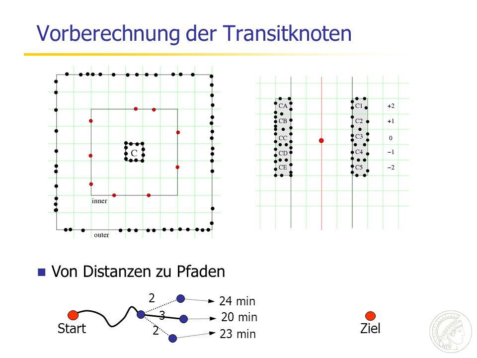 Vorberechnung der Transitknoten Von Distanzen zu Pfaden 24 min 20 min 23 min 2 3 2 StartZiel