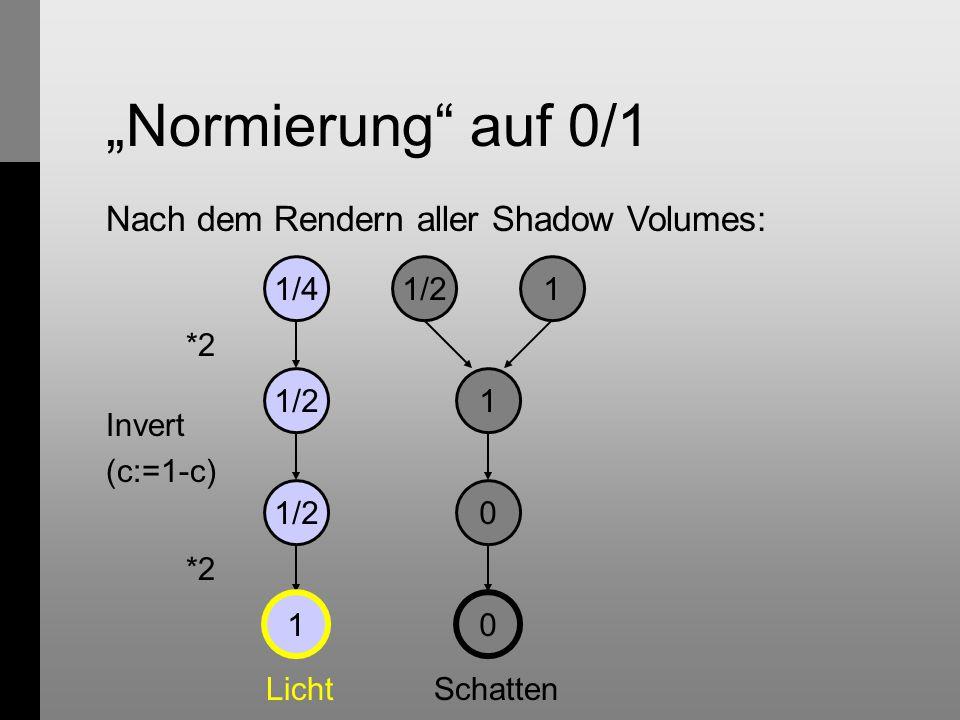 """""""Normierung auf 0/1 Nach dem Rendern aller Shadow Volumes: 1/41/21 *2 1/2 1 1 0 0 *2 LichtSchatten Invert (c:=1-c)"""