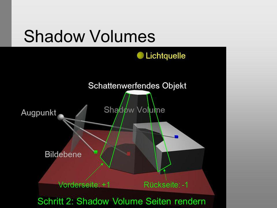 Shadow Volumes Vorderseite: +1 Schritt 2: Shadow Volume Seiten rendern Rückseite: -1