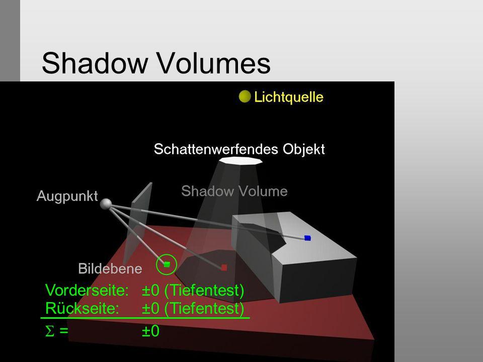 Shadow Volumes Vorderseite: ±0 (Tiefentest) Rückseite:±0 (Tiefentest)  =±0