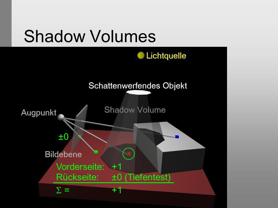 Shadow Volumes Vorderseite: +1 Rückseite:±0 (Tiefentest)  =+1 ±0
