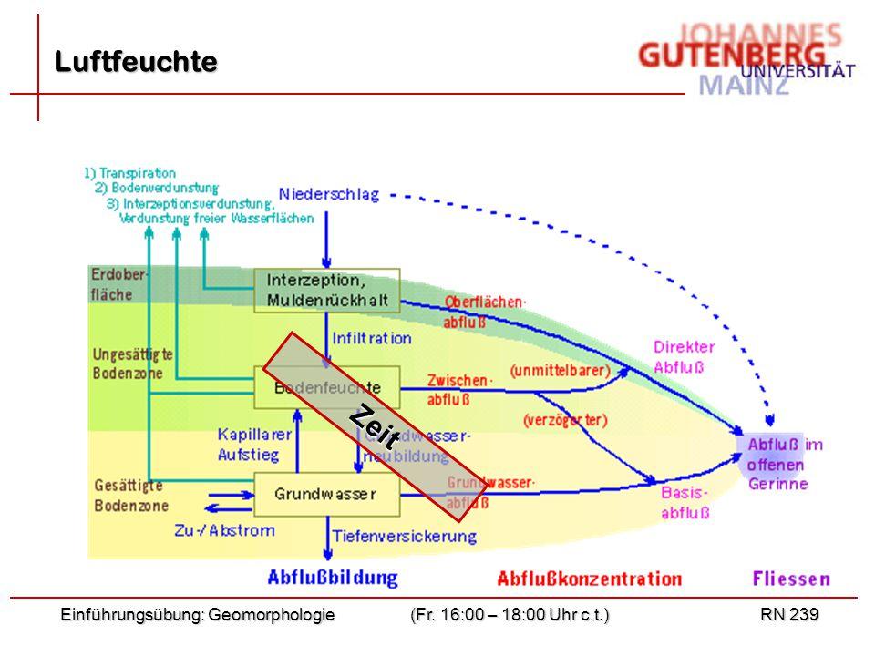 Einführungsübung: Geomorphologie(Fr. 16:00 – 18:00 Uhr c.t.)RN 239 Luftfeuchte Zeit
